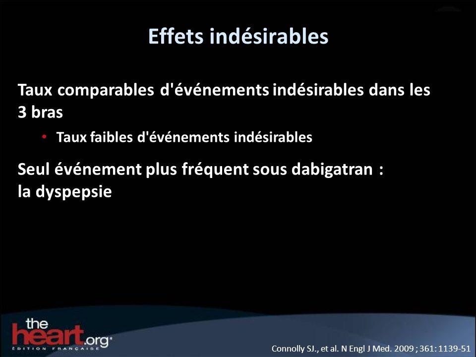 Effets indésirables Taux comparables d'événements indésirables dans les 3 bras Taux faibles d'événements indésirables Seul événement plus fréquent sou