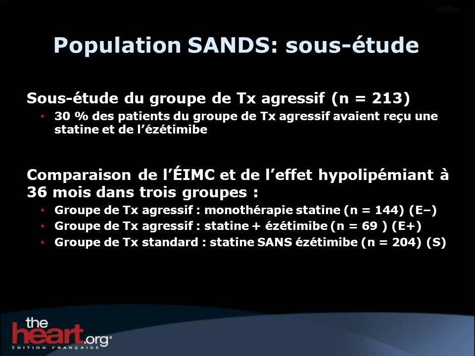 Population SANDS: sous-étude Sous-étude du groupe de Tx agressif (n = 213) 30 % des patients du groupe de Tx agressif avaient reçu une statine et de l