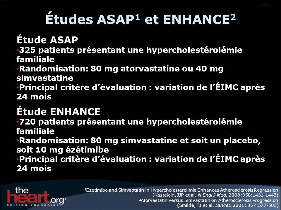 Étude ASAP 325 patients présentant une hypercholestérolémie familiale Randomisation: 80 mg atorvastatine ou 40 mg simvastatine Principal critère déval