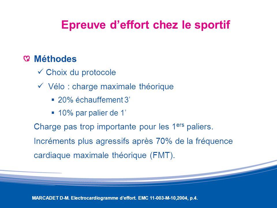 Epreuve deffort chez le sportif Méthodes Choix du protocole Vélo : charge maximale théorique 20% échauffement 3 10% par palier de 1 Charge pas trop im