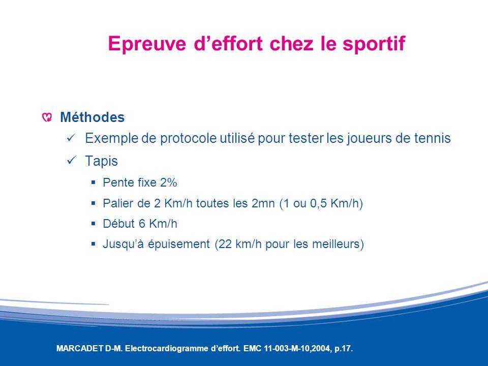 Epreuve deffort chez le sportif Méthodes Exemple de protocole utilisé pour tester les joueurs de tennis Tapis Pente fixe 2% Palier de 2 Km/h toutes le