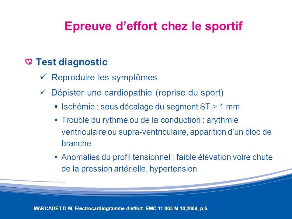 Epreuve deffort chez le sportif Test diagnostic Reproduire les symptômes Dépister une cardiopathie (reprise du sport) Ischémie : sous décalage du segm