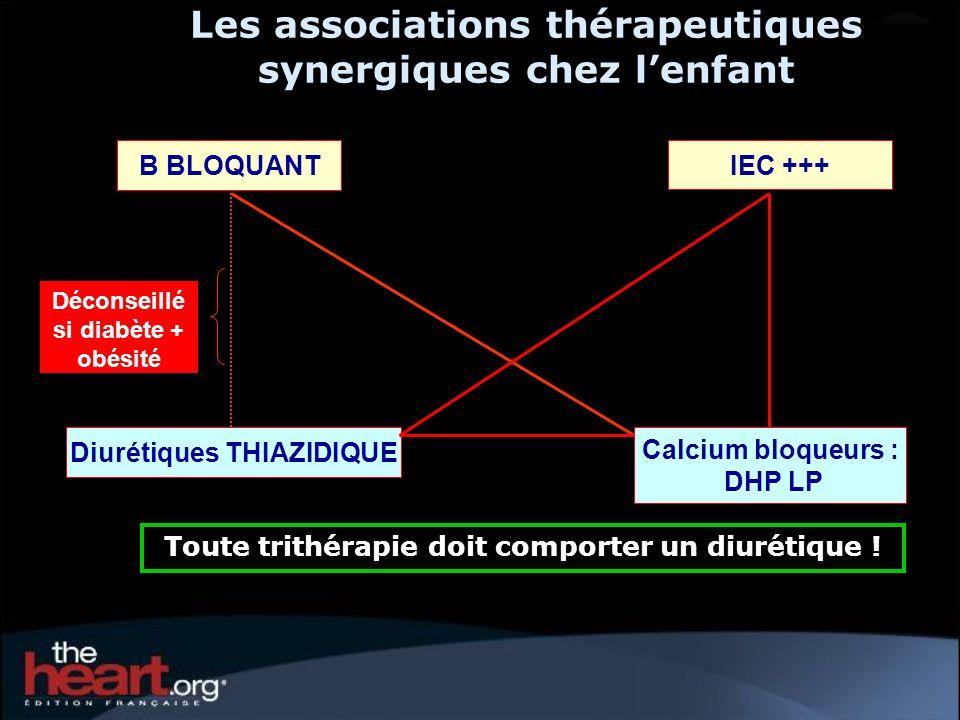 Les associations thérapeutiques synergiques chez lenfant B BLOQUANT IEC +++ Diurétiques THIAZIDIQUE Calcium bloqueurs : DHP LP Déconseillé si diabète