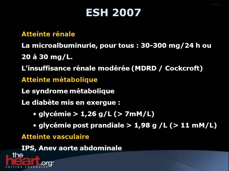 ESH 2007 Atteinte rénale La microalbuminurie, pour tous : 30-300 mg/24 h ou 20 à 30 mg/L. Linsuffisance rénale modérée (MDRD / Cockcroft) Atteinte mét