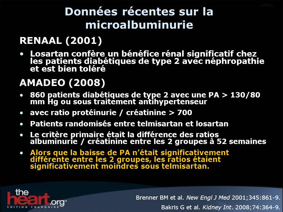 Données récentes sur la microalbuminurie RENAAL (2001) Losartan confère un bénéfice rénal significatif chez les patients diabétiques de type 2 avec né