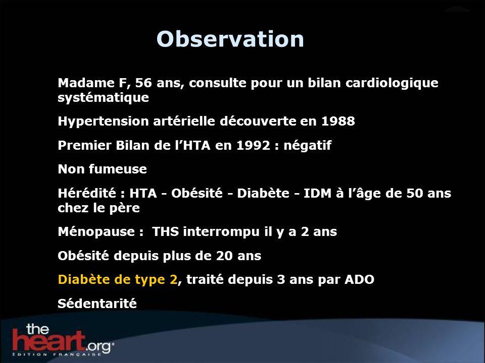 Observation Madame F, 56 ans, consulte pour un bilan cardiologique systématique Hypertension artérielle découverte en 1988 Premier Bilan de lHTA en 19