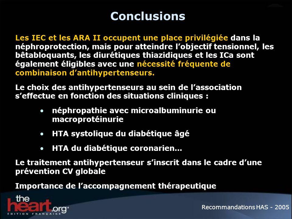 Conclusions Les IEC et les ARA II occupent une place privilégiée dans la néphroprotection, mais pour atteindre lobjectif tensionnel, les bêtabloquants