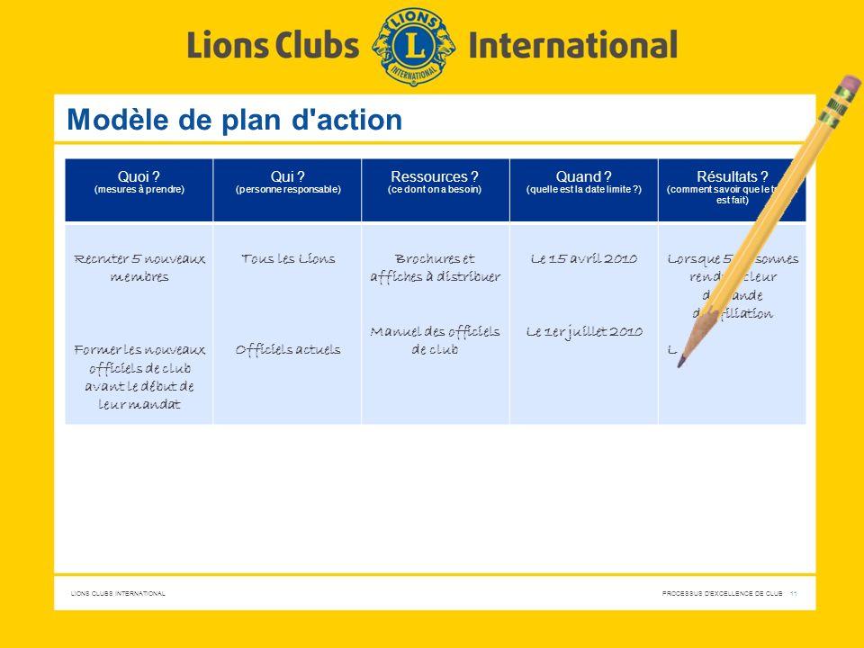 LIONS CLUBS INTERNATIONAL PROCESSUS D'EXCELLENCE DE CLUB 11 Modèle de plan d'action Quoi ? (mesures à prendre) Qui ? (personne responsable) Ressources
