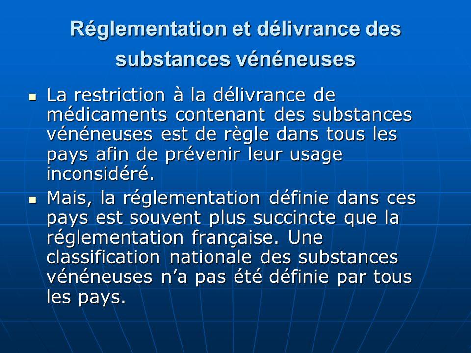 Réglementation et délivrance des substances vénéneuses La restriction à la délivrance de médicaments contenant des substances vénéneuses est de règle