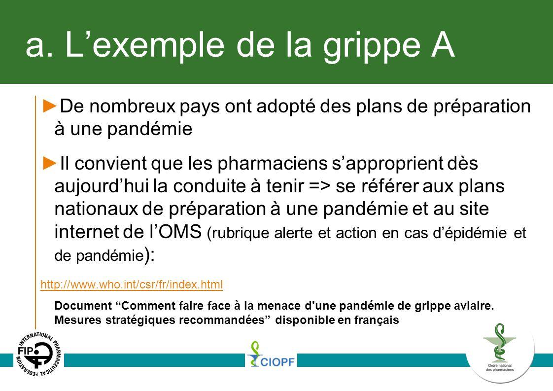 a. Lexemple de la grippe A De nombreux pays ont adopté des plans de préparation à une pandémie Il convient que les pharmaciens sapproprient dès aujour