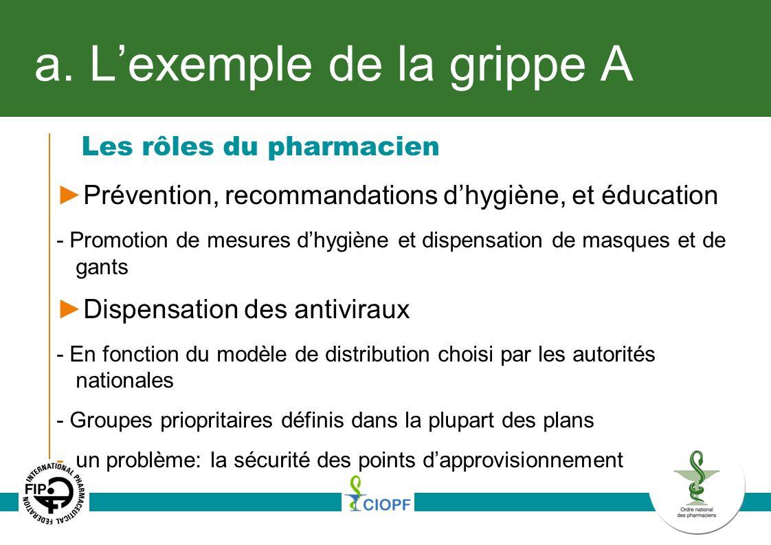 a. Lexemple de la grippe A Les rôles du pharmacien Prévention, recommandations dhygiène, et éducation - Promotion de mesures dhygiène et dispensation