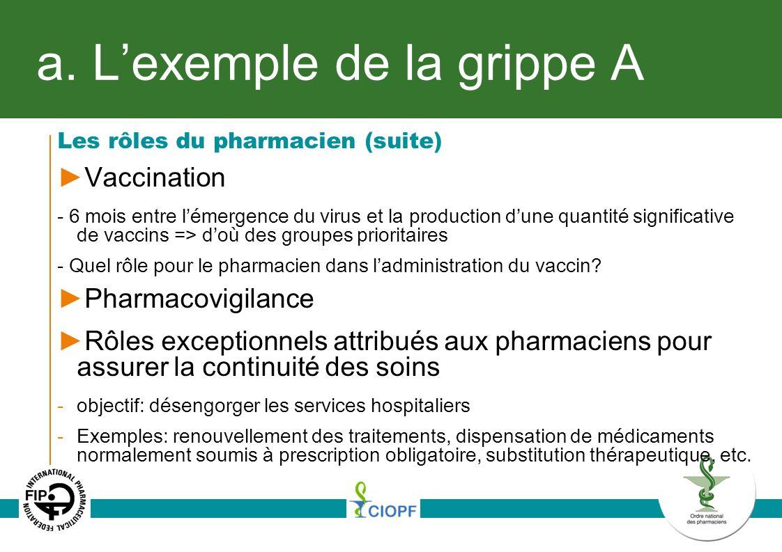 a. Lexemple de la grippe A Les rôles du pharmacien (suite) Vaccination - 6 mois entre lémergence du virus et la production dune quantité significative