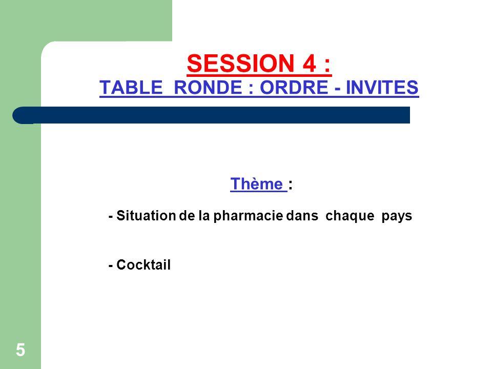 SESSION 4 : TABLE RONDE : ORDRE - INVITES Thème : - Situation de la pharmacie dans chaque pays - Cocktail 5