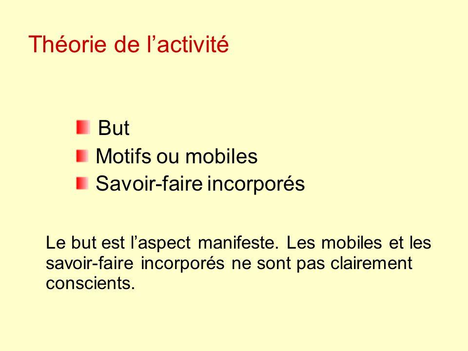 Théorie de lactivité But Motifs ou mobiles Savoir-faire incorporés Le but est laspect manifeste.
