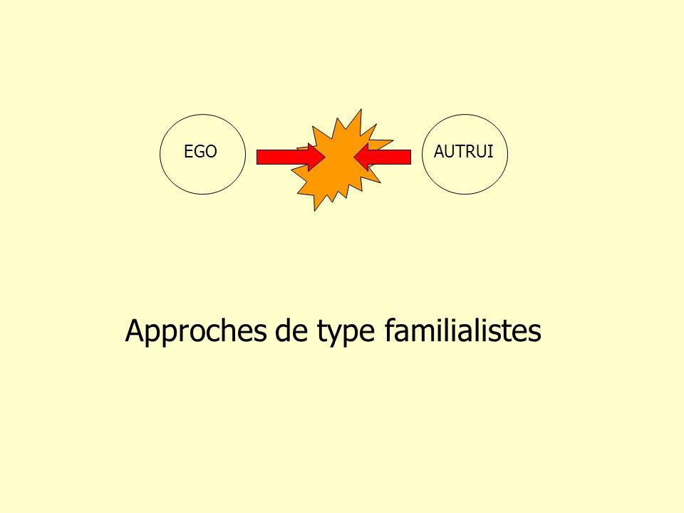 EGO AUTRUI Approches de type familialistes