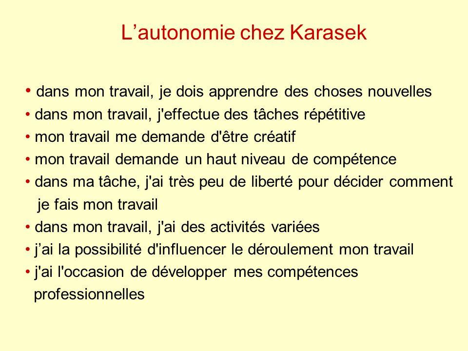 Lautonomie chez Karasek dans mon travail, je dois apprendre des choses nouvelles dans mon travail, j effectue des tâches répétitive mon travail me demande d être créatif mon travail demande un haut niveau de compétence dans ma tâche, j ai très peu de liberté pour décider comment je fais mon travail dans mon travail, j ai des activités variées jai la possibilité d influencer le déroulement mon travail j ai l occasion de développer mes compétences professionnelles