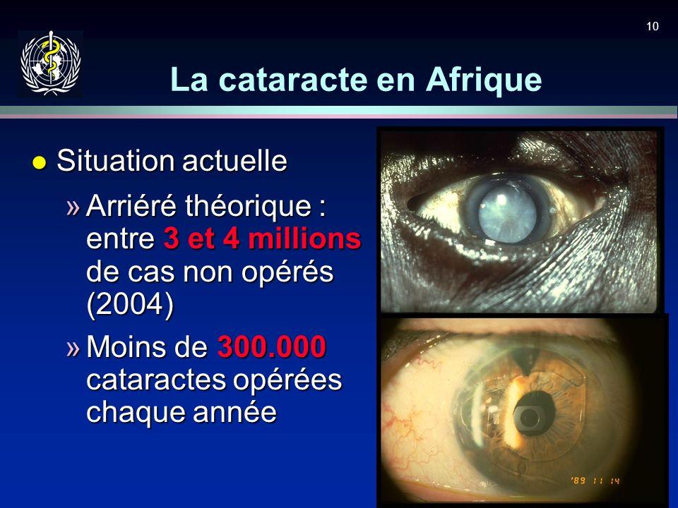 10 La cataracte en Afrique l Situation actuelle »Arriéré théorique : entre 3 et 4 millions de cas non opérés (2004) »Moins de 300.000 cataractes opéré