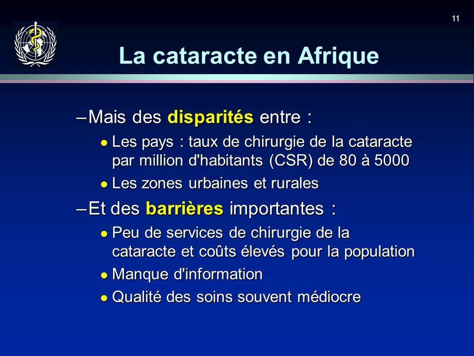 11 La cataracte en Afrique –Mais des disparités entre : l Les pays : taux de chirurgie de la cataracte par million d'habitants (CSR) de 80 à 5000 l Le