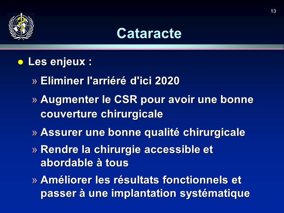 13 Cataracte l Les enjeux : »Eliminer l'arriéré d'ici 2020 »Augmenter le CSR pour avoir une bonne couverture chirurgicale »Assurer une bonne qualité c