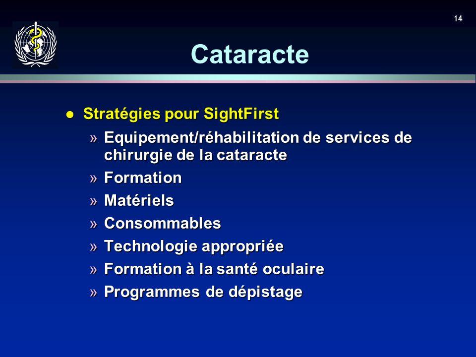 14 Cataracte l Stratégies pour SightFirst »Equipement/réhabilitation de services de chirurgie de la cataracte »Formation »Matériels »Consommables »Tec