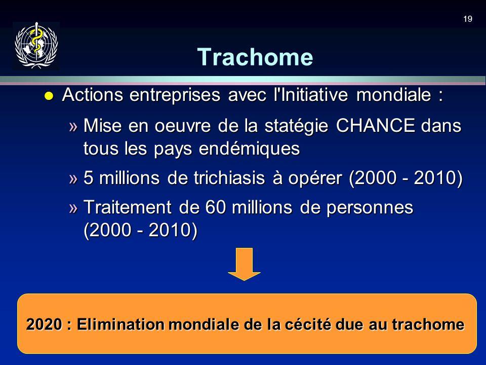 19 Trachome l Actions entreprises avec l'Initiative mondiale : »Mise en oeuvre de la statégie CHANCE dans tous les pays endémiques »5 millions de tric