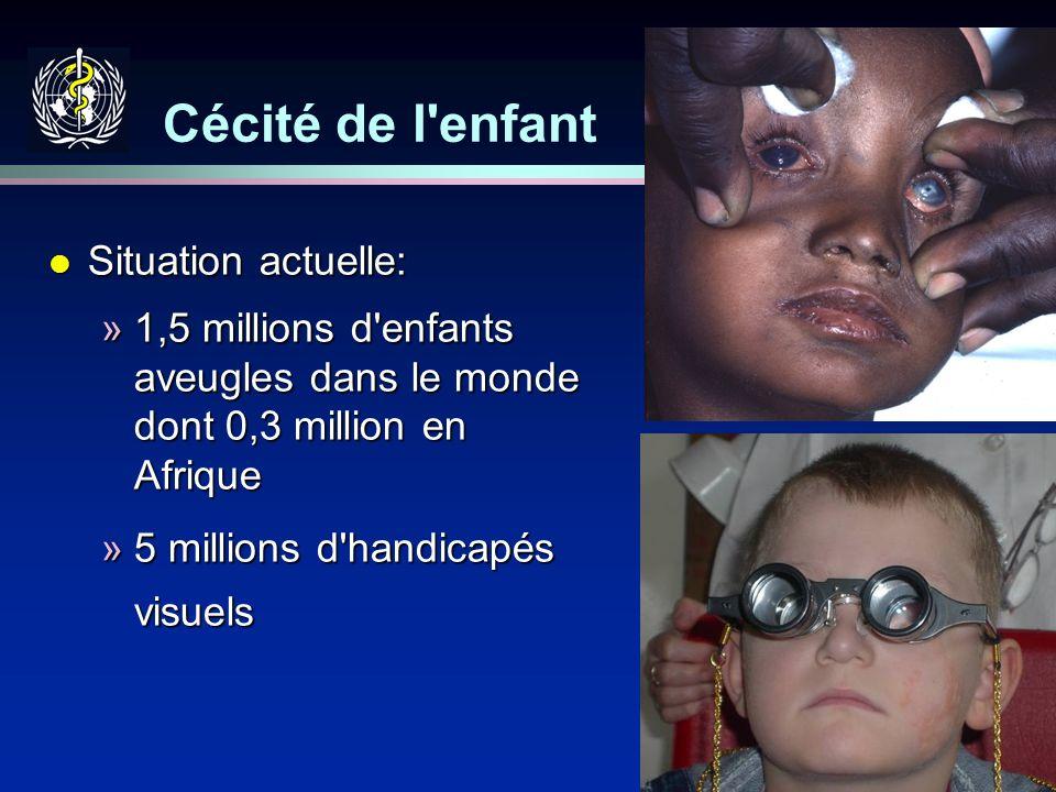 24 Cécité de l'enfant l Situation actuelle: »1,5 millions d'enfants aveugles dans le monde dont 0,3 million en Afrique »5 millions d'handicapés visuel