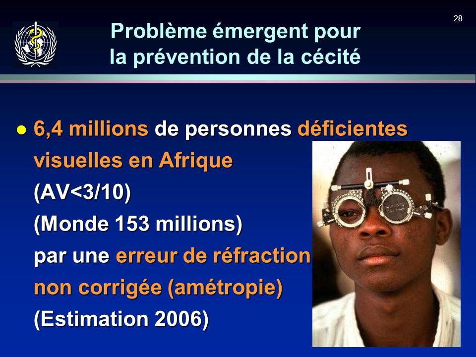 28 Problème émergent pour la prévention de la cécité l 6,4 millions de personnes déficientes visuelles en Afrique (AV<3/10) (Monde 153 millions) par u