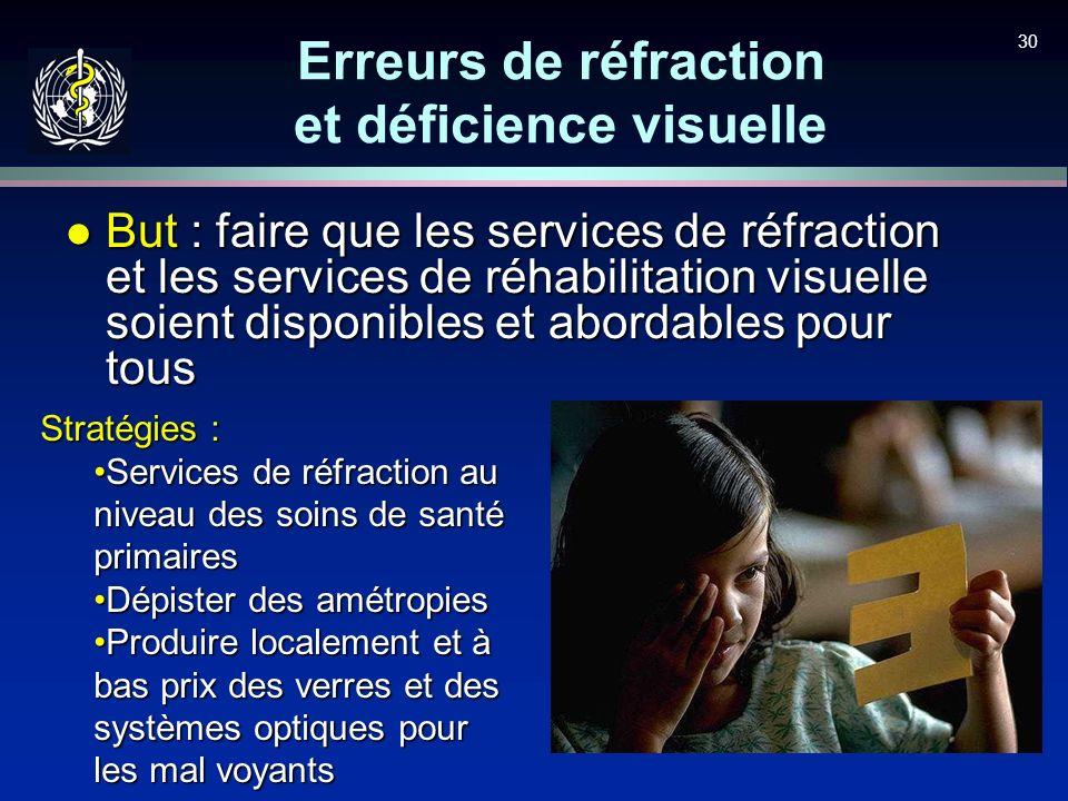 30 Erreurs de réfraction et déficience visuelle l But : faire que les services de réfraction et les services de réhabilitation visuelle soient disponi