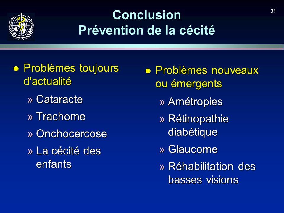 31 Conclusion Prévention de la cécité l Problèmes toujours d'actualité »Cataracte »Trachome »Onchocercose »La cécité des enfants l Problèmes nouveaux