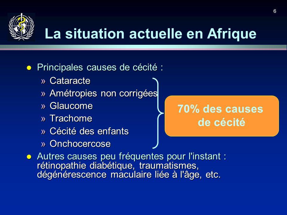 6 La situation actuelle en Afrique l Principales causes de cécité : »Cataracte »Amétropies non corrigées »Glaucome »Trachome »Cécité des enfants »Onch