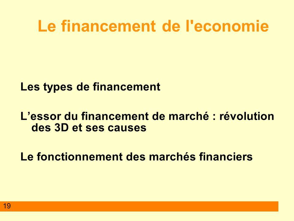 19 Le financement de l'economie Les types de financement Lessor du financement de marché : révolution des 3D et ses causes Le fonctionnement des march