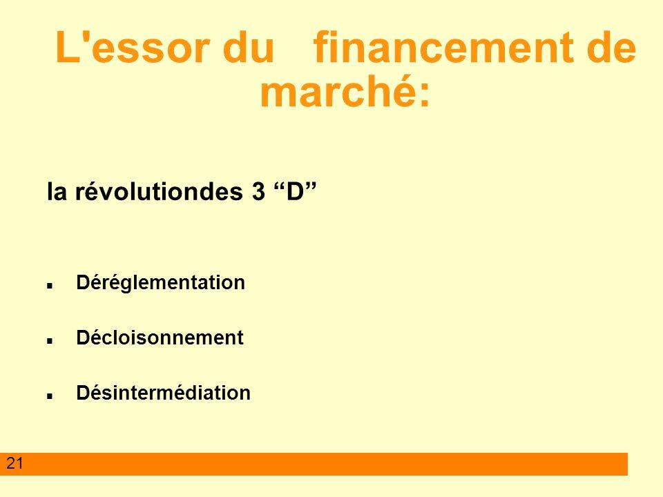 21 L essor du financement de marché: la révolutiondes 3 D Déréglementation Décloisonnement Désintermédiation