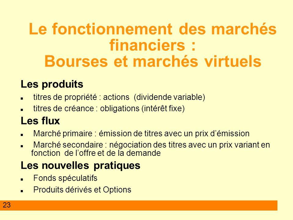 23 Le fonctionnement des marchés financiers : Bourses et marchés virtuels Les produits titres de propriété : actions (dividende variable) titres de cr