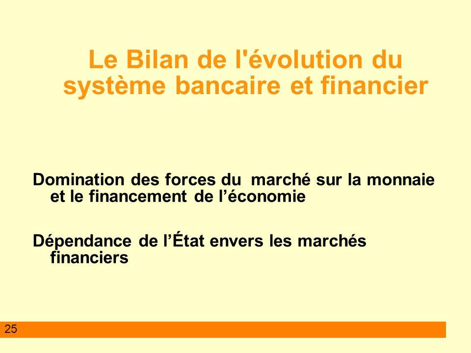 25 Le Bilan de l évolution du système bancaire et financier Domination des forces du marché sur la monnaie et le financement de léconomie Dépendance de lÉtat envers les marchés financiers