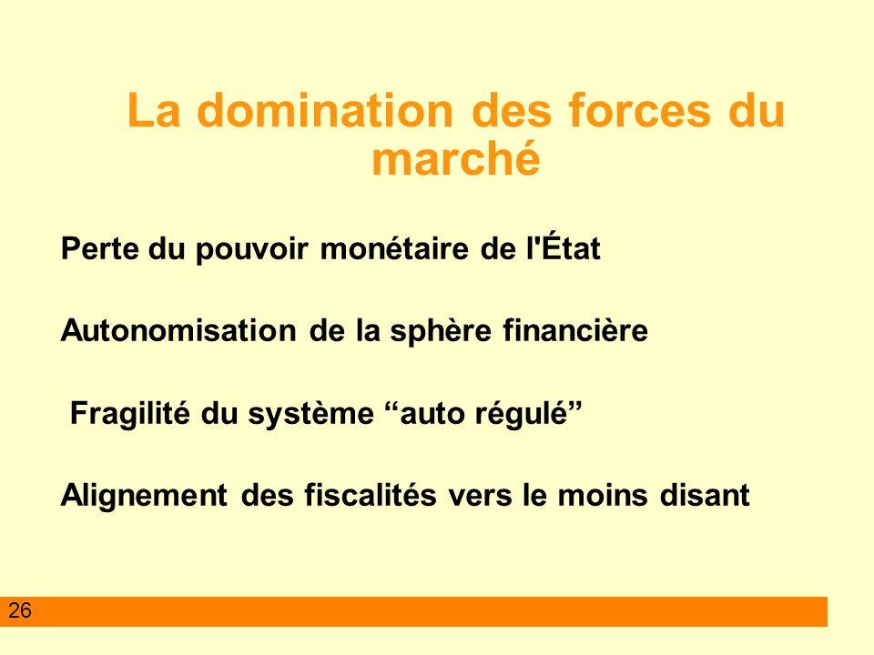 26 La domination des forces du marché Perte du pouvoir monétaire de l'État Autonomisation de la sphère financière Fragilité du système auto régulé Ali