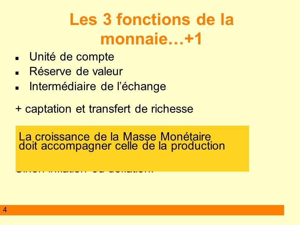 4 Les 3 fonctions de la monnaie…+1 Unité de compte Réserve de valeur Intermédiaire de léchange + captation et transfert de richesse Sinon inflation ou déflation.