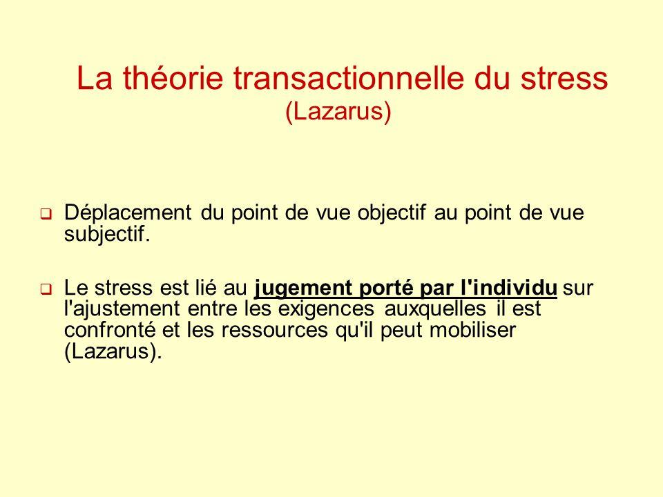La théorie transactionnelle du stress (Lazarus) Déplacement du point de vue objectif au point de vue subjectif. Le stress est lié au jugement porté pa