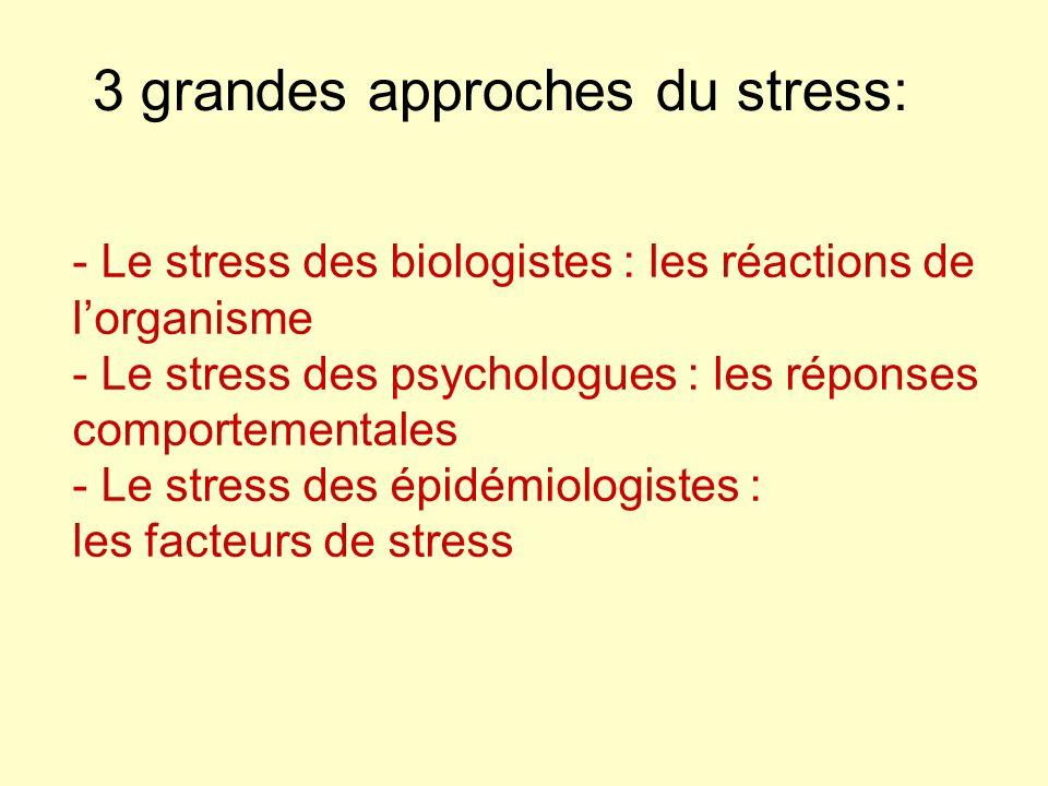 - Le stress des biologistes : les réactions de lorganisme - Le stress des psychologues : les réponses comportementales - Le stress des épidémiologiste