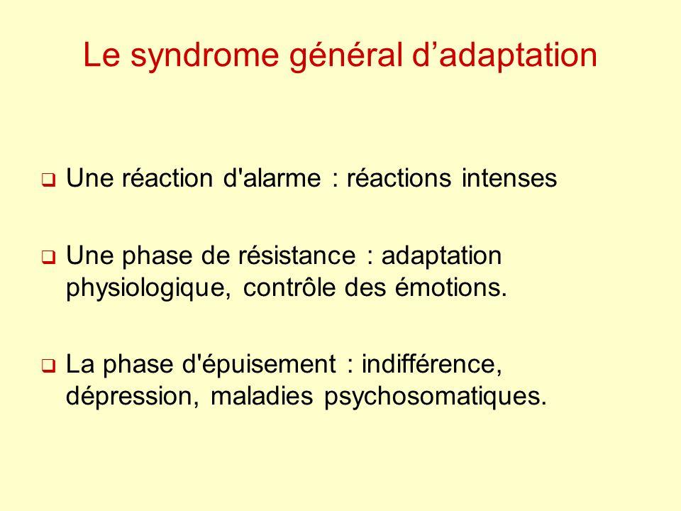 Le syndrome général dadaptation Une réaction d'alarme : réactions intenses Une phase de résistance : adaptation physiologique, contrôle des émotions.