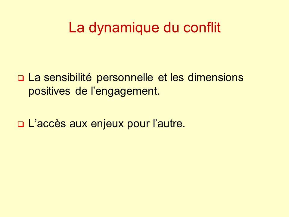 La dynamique du conflit La sensibilité personnelle et les dimensions positives de lengagement. Laccès aux enjeux pour lautre.