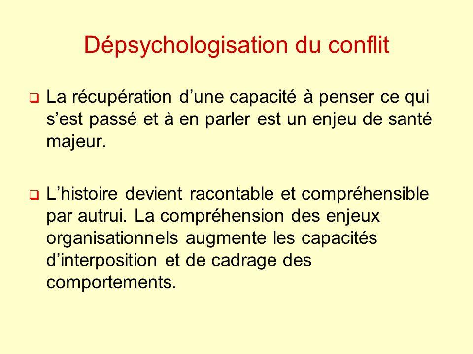 Dépsychologisation du conflit La récupération dune capacité à penser ce qui sest passé et à en parler est un enjeu de santé majeur.