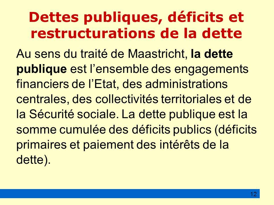Dettes publiques, déficits et restructurations de la dette Au sens du traité de Maastricht, la dette publique est lensemble des engagements financiers de lEtat, des administrations centrales, des collectivités territoriales et de la Sécurité sociale.
