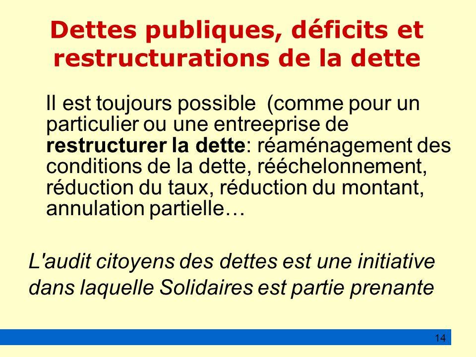 Dettes publiques, déficits et restructurations de la dette Il est toujours possible (comme pour un particulier ou une entreeprise de restructurer la dette: réaménagement des conditions de la dette, rééchelonnement, réduction du taux, réduction du montant, annulation partielle… L audit citoyens des dettes est une initiative dans laquelle Solidaires est partie prenante 14