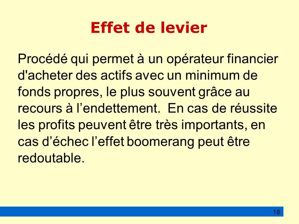 Effet de levier Procédé qui permet à un opérateur financier d acheter des actifs avec un minimum de fonds propres, le plus souvent grâce au recours à lendettement.