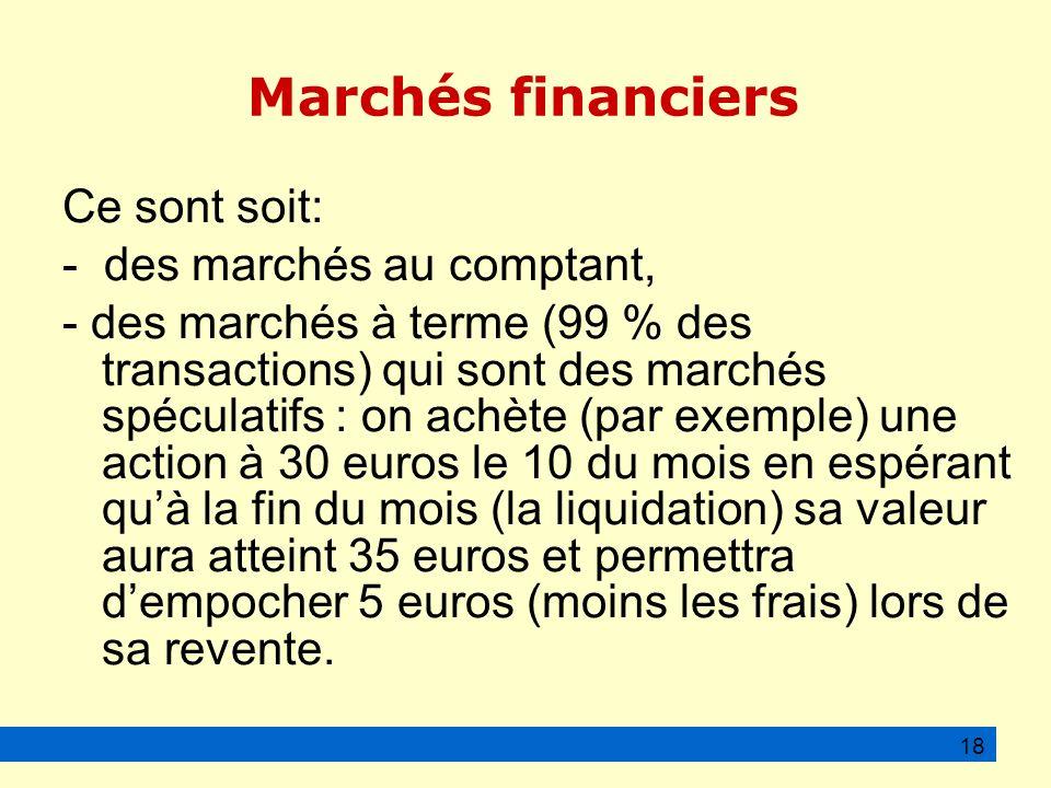 Marchés financiers Ce sont soit: - des marchés au comptant, - des marchés à terme (99 % des transactions) qui sont des marchés spéculatifs : on achète (par exemple) une action à 30 euros le 10 du mois en espérant quà la fin du mois (la liquidation) sa valeur aura atteint 35 euros et permettra dempocher 5 euros (moins les frais) lors de sa revente.