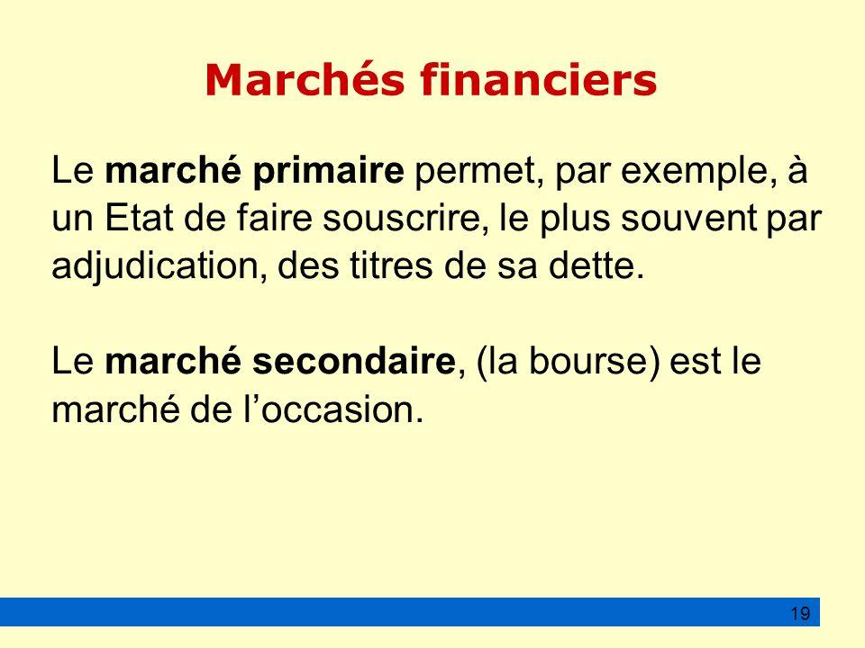 Marchés financiers Le marché primaire permet, par exemple, à un Etat de faire souscrire, le plus souvent par adjudication, des titres de sa dette.
