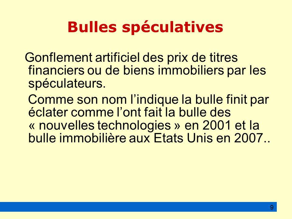 Bulles spéculatives Gonflement artificiel des prix de titres financiers ou de biens immobiliers par les spéculateurs.