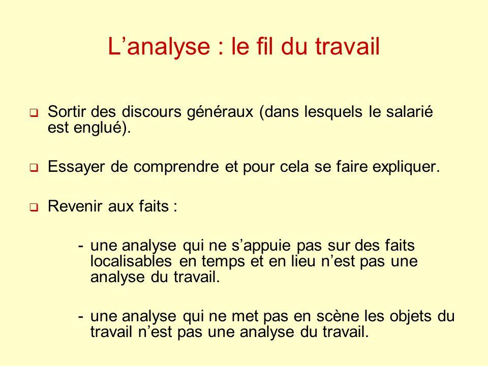 Lanalyse : le fil du travail Sortir des discours généraux (dans lesquels le salarié est englué). Essayer de comprendre et pour cela se faire expliquer