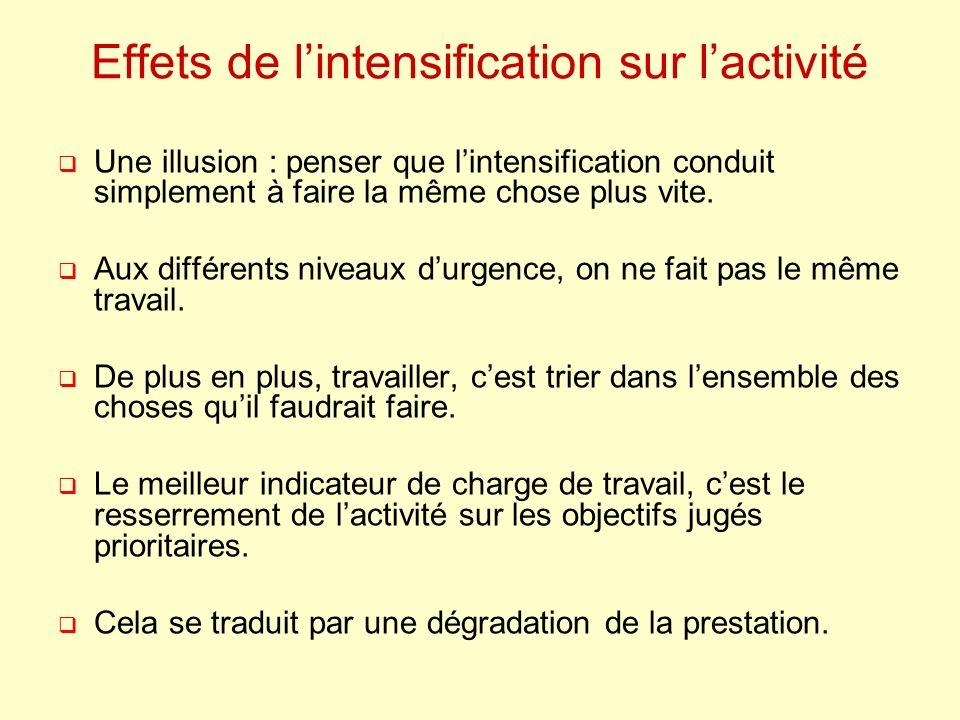 Effets de lintensification sur lactivité Une illusion : penser que lintensification conduit simplement à faire la même chose plus vite. Aux différents