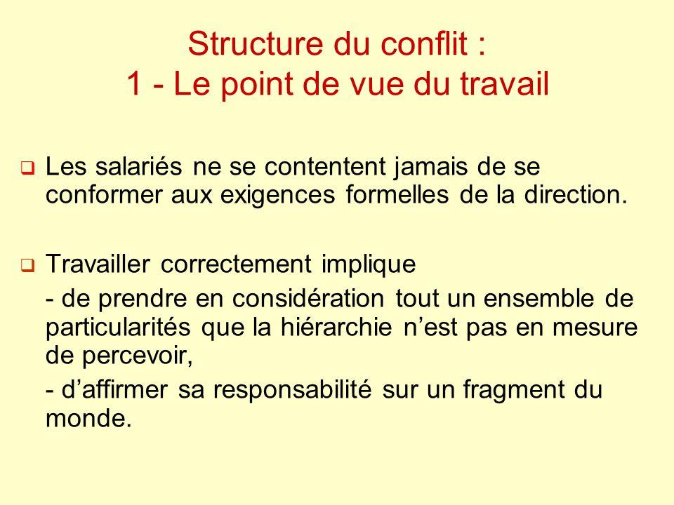 Structure du conflit : 1 - Le point de vue du travail Les salariés ne se contentent jamais de se conformer aux exigences formelles de la direction. Tr